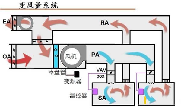 通风系统.jpg